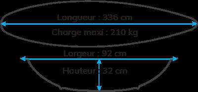 Longueur kayak transparent